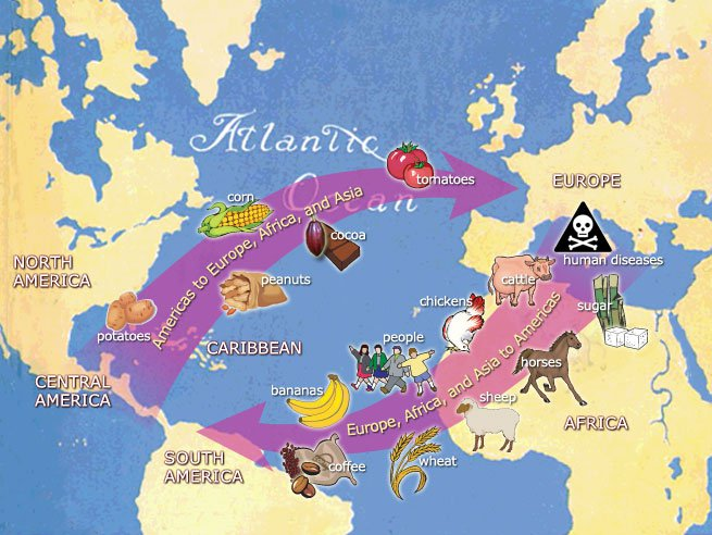 Map showing items from Columbian Exchange